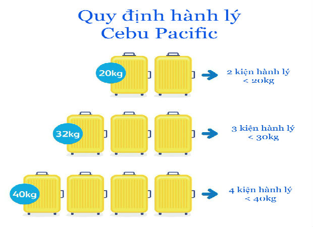 Mua vé máy bay Cebu Pacific
